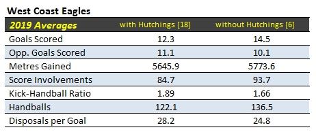 03-004-Hutchings2019.jpg