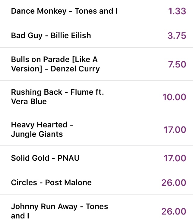 Hottest 100 voting betting 365 action sports betting