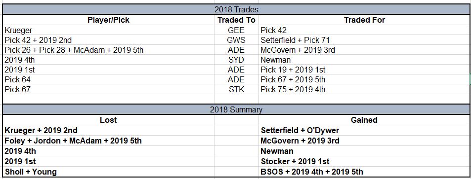 2018 Trades.png
