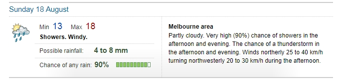 2019-08-14 18_54_02-Melbourne Forecast.jpg