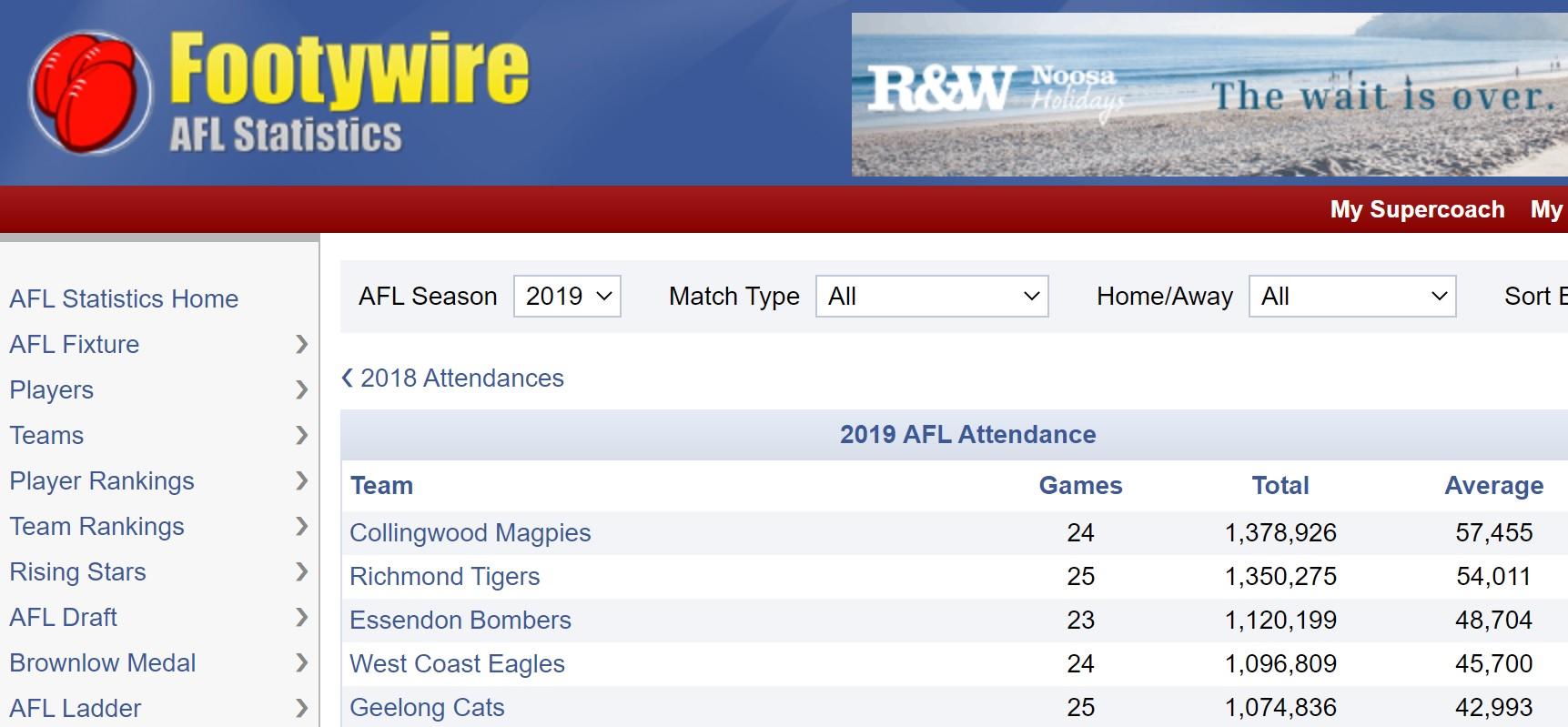 2019 attendance.jpg