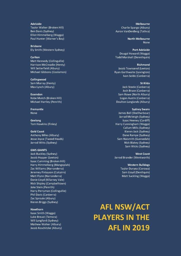 2019-NSWACT-players-in-AFL-724x1024.jpg