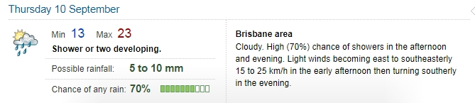 2020-09-09 21_02_50-Brisbane Forecast.jpg