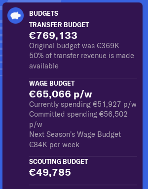 2020-21 budget.PNG