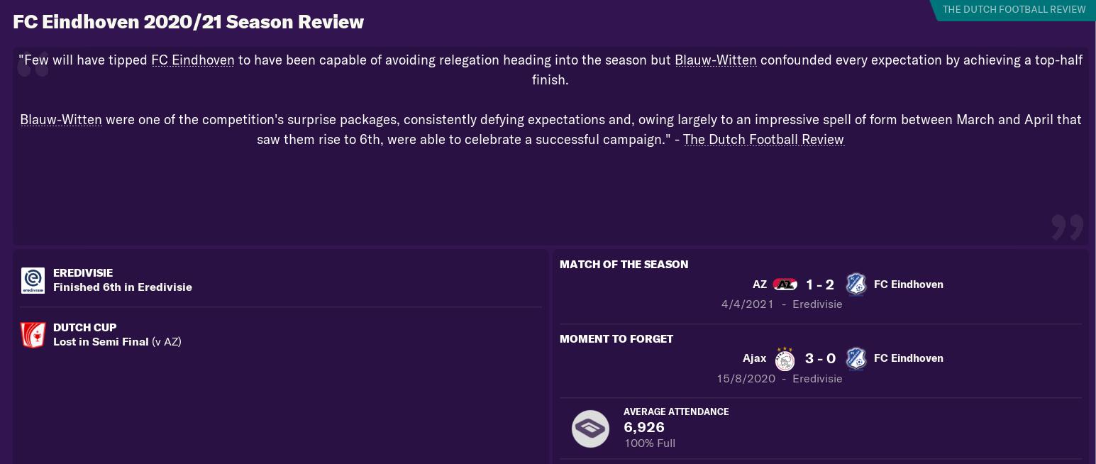 2020-21 season review.PNG