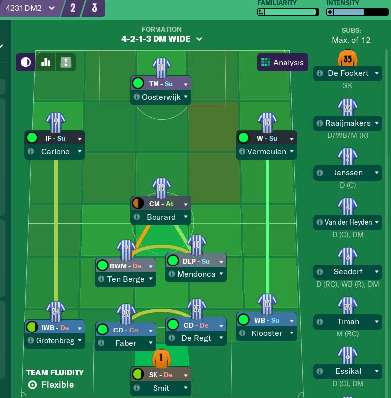 2020-21 team.PNG