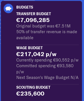 2022-23 budget.PNG