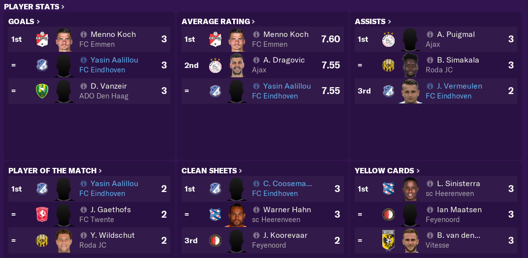 2022-23 stats.PNG