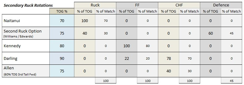 2nd-Ruck-Options-2021.jpg