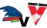 Adelaide-vs-Sydney.png