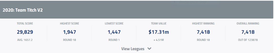 AFL fantasy score Capture.PNG