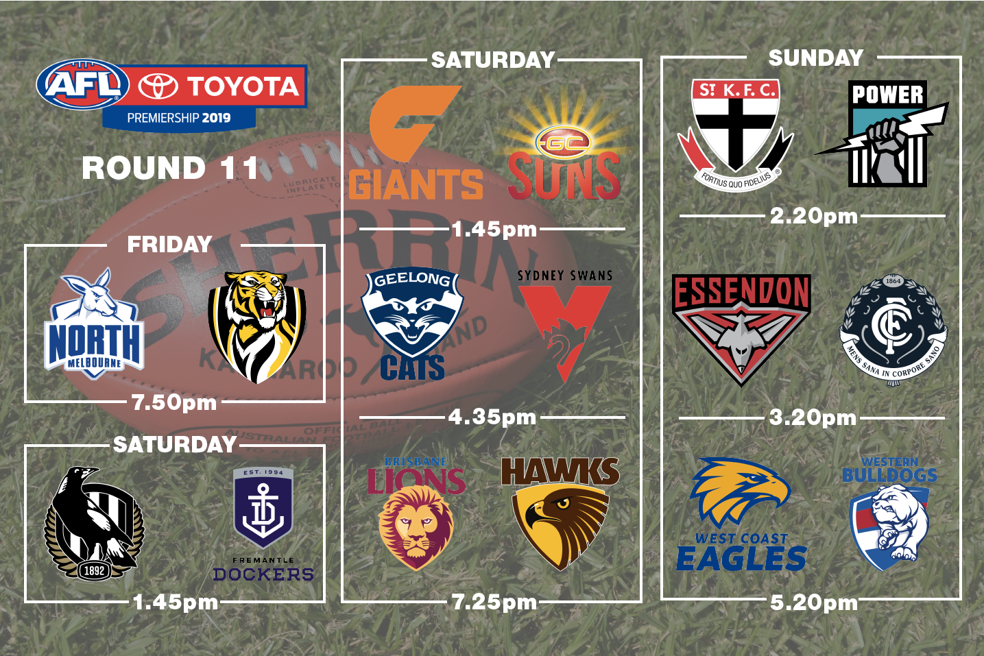 AFL other games Rd11-01.png