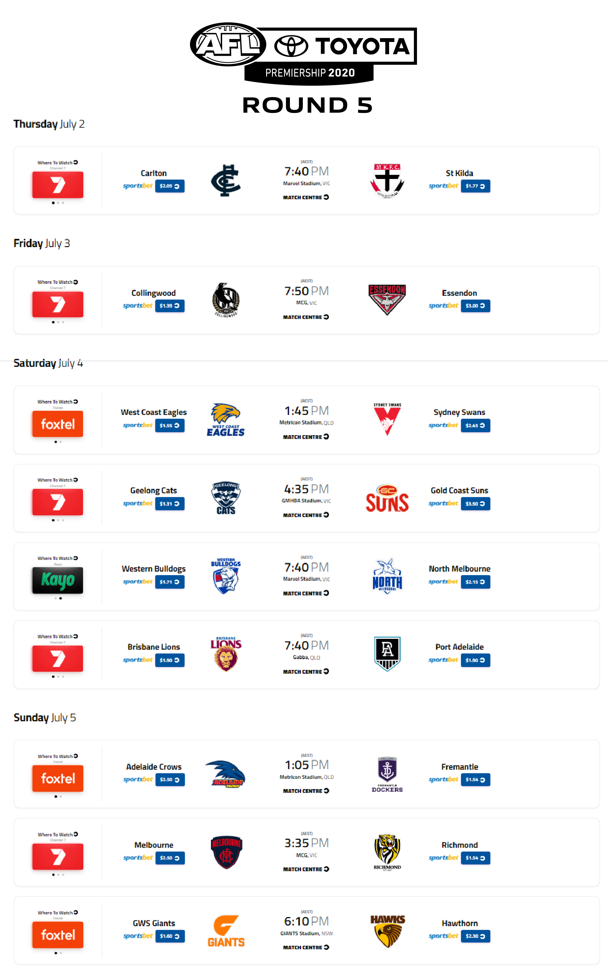 AFL Round5-01.png
