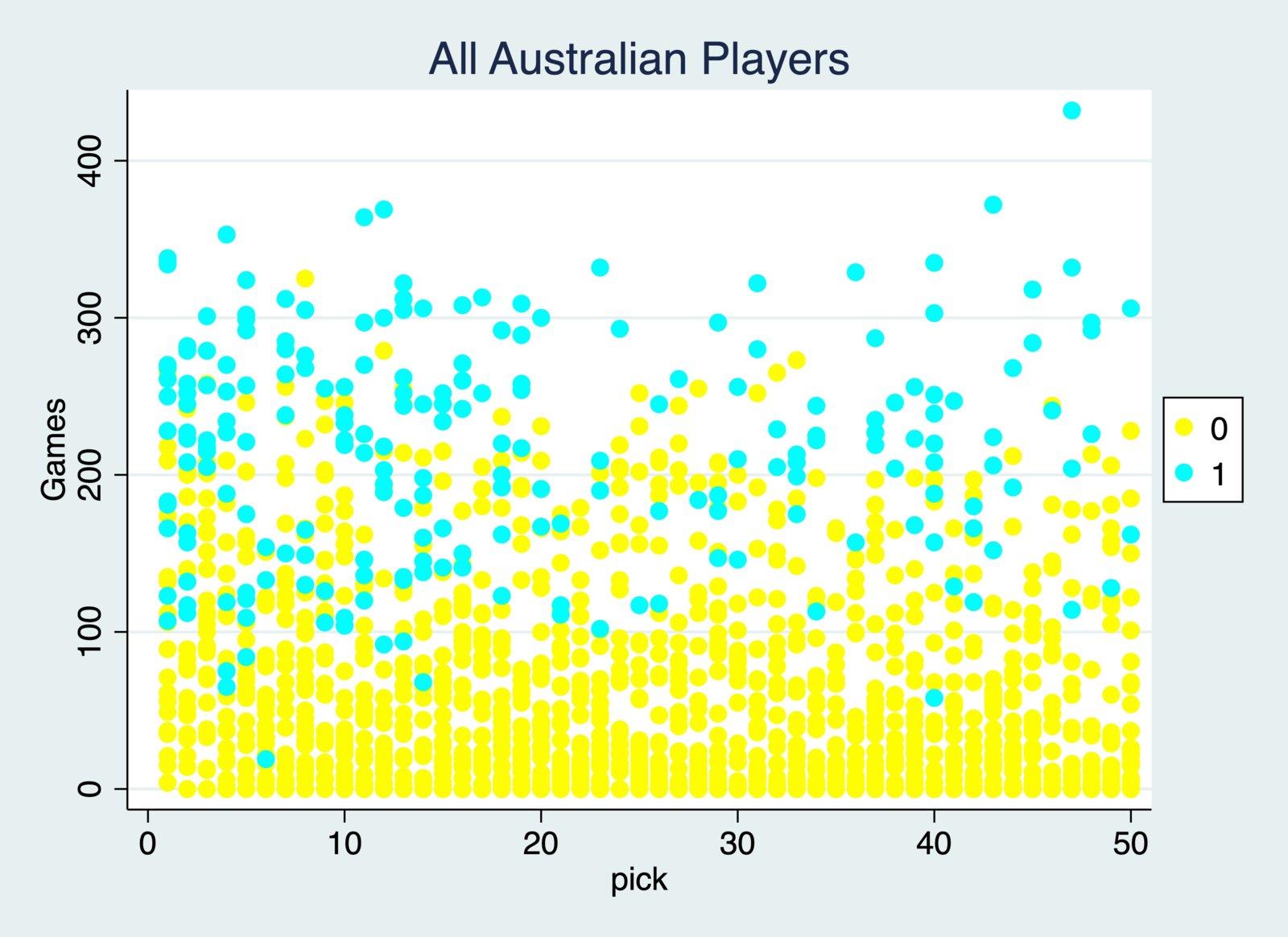 All Australian Players.jpg