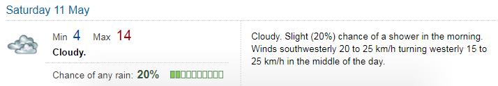 ballarat weather.PNG