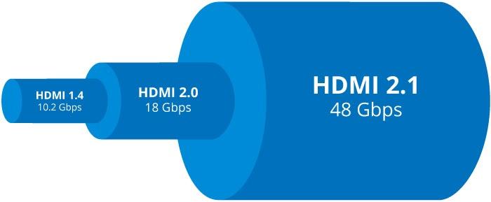 Bande-Passante-Normes-HDMI_700.jpg