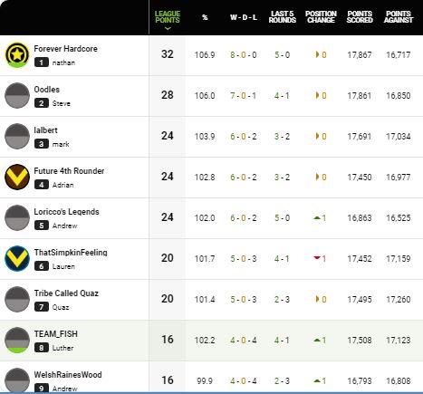 BFA5 top 9.JPG
