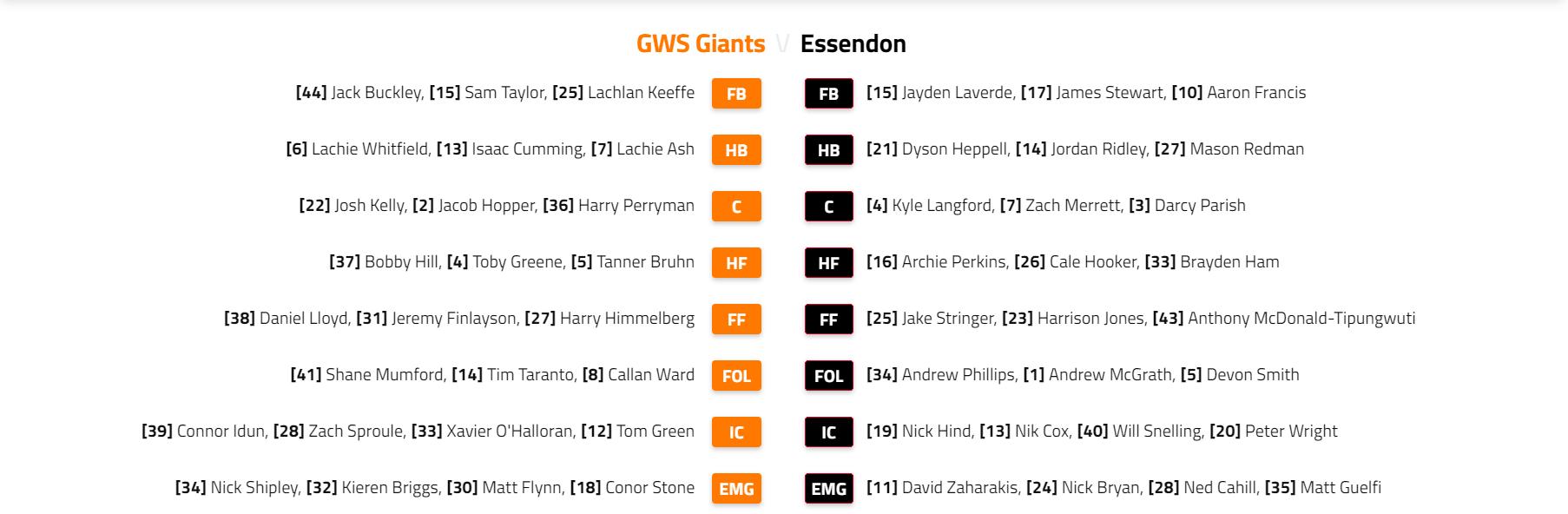 Capture - GWS v Ess.PNG