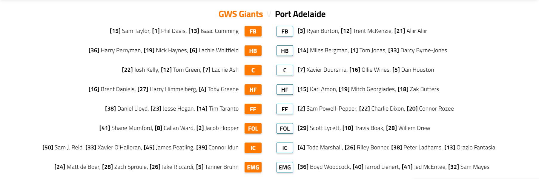 Capture - GWS v Port.PNG