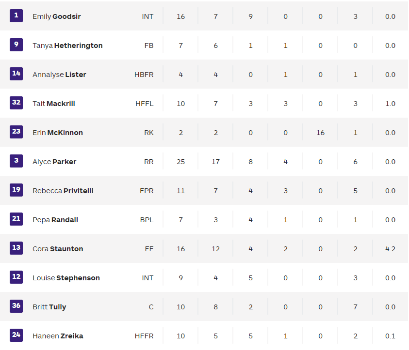 Capture - player stats 2.PNG