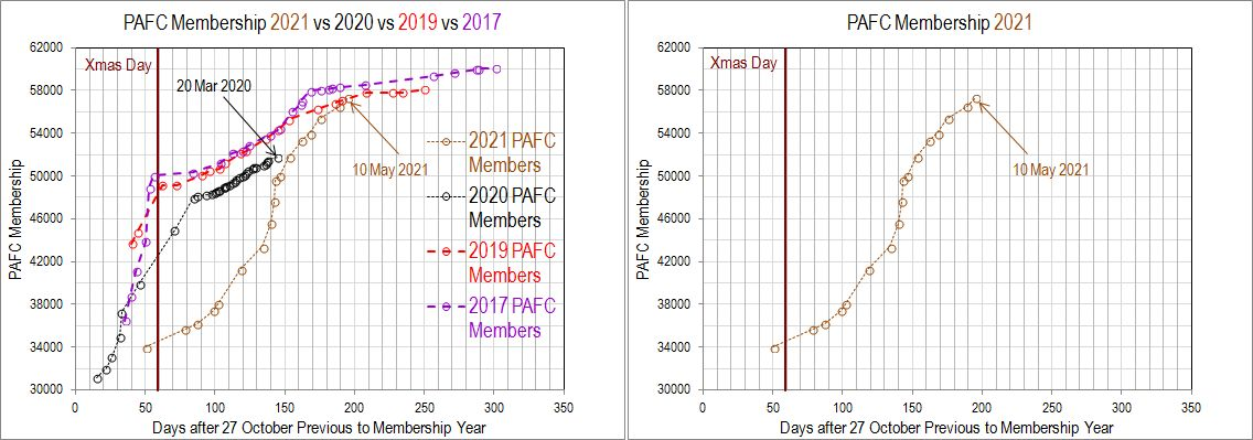 composite PAFC Members 100521.jpg