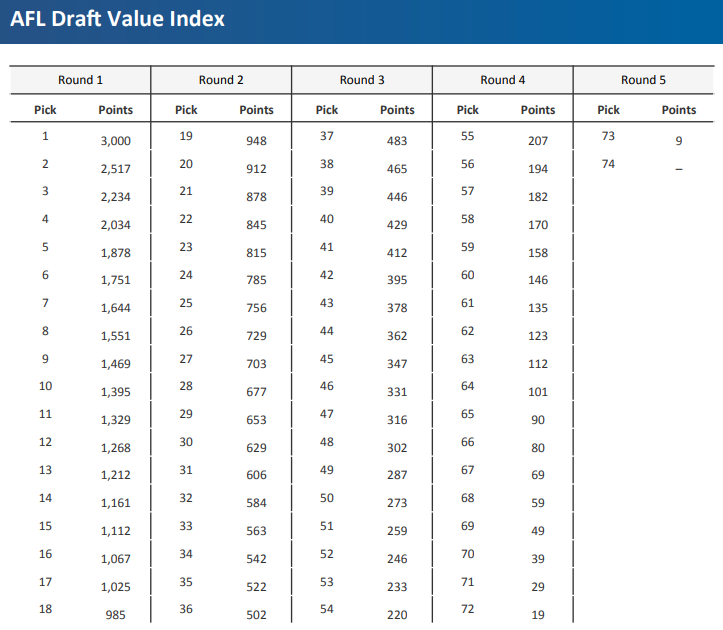 draft_bid_points.PNG