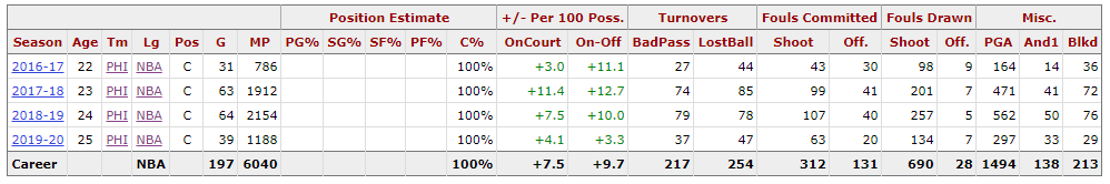 embiid1.png