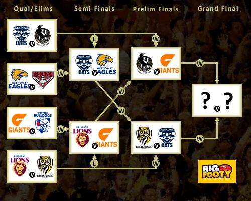 finals-fixture-image-pf.jpg.png