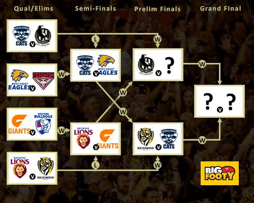 finals-fixture-image-sf-1.jpg