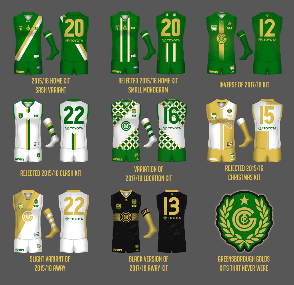 Greensborough-Golds-Kits-that-never-were_rejected.png