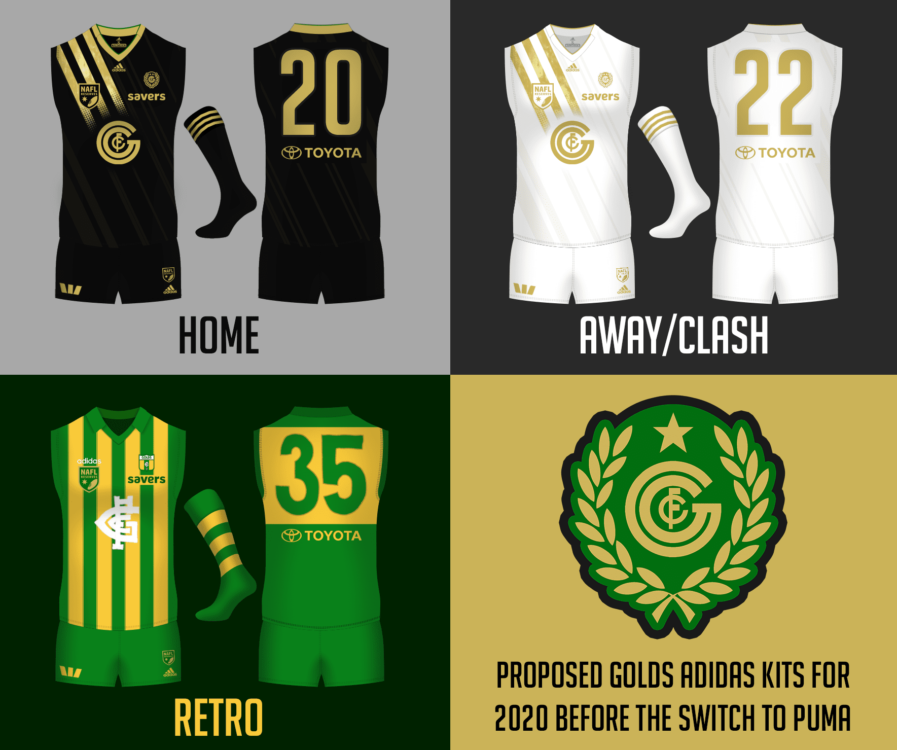 Greensborough-Golds-Rejected-Adidas-Kits.png
