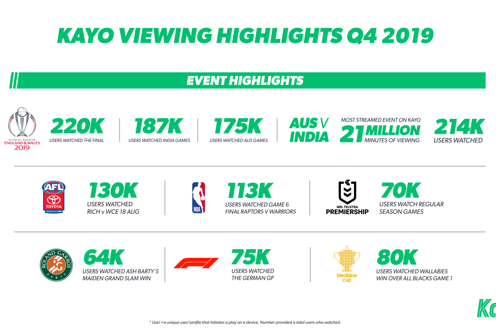 Kayo-Event-Highlights_Q4-2019_cropped.png