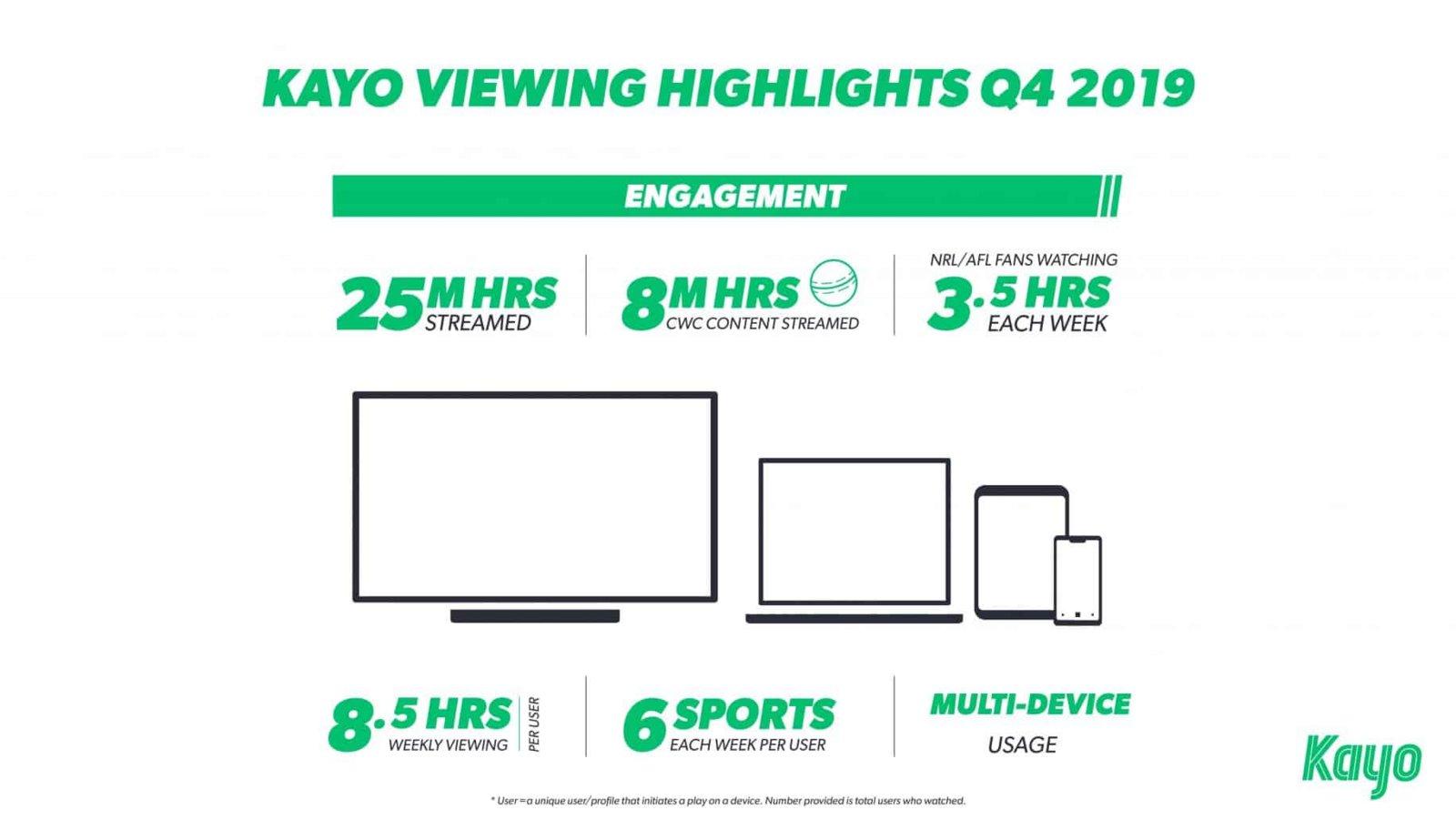 kayo-highlights-1-.jpg