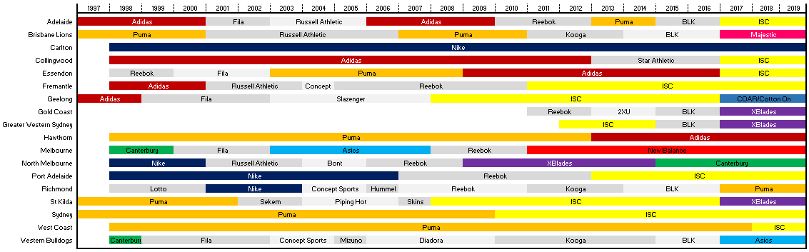 Manufacturer Spreadsheet 2019.png