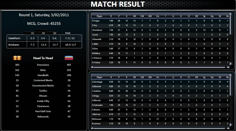 match stats week 1.PNG