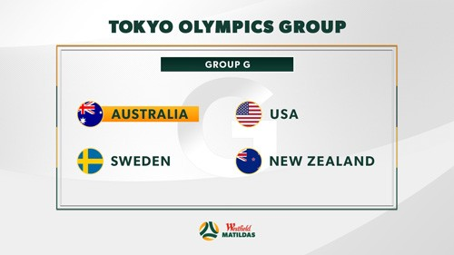 Matildas olympic group.jpg