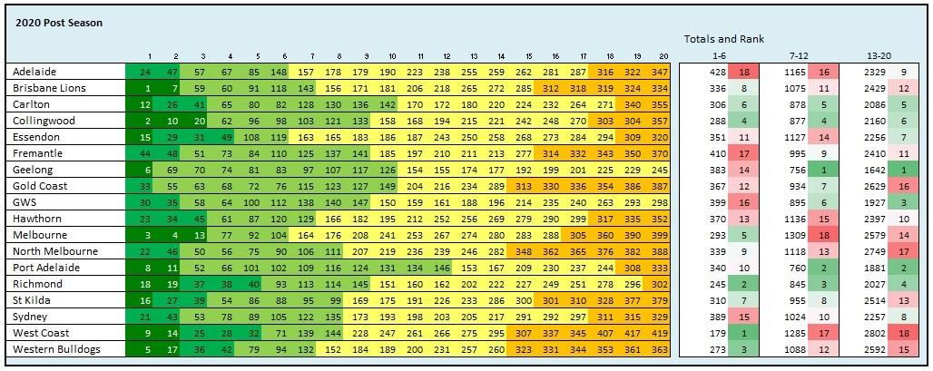 Mids-Rating-2020-PostSeason-004.jpg