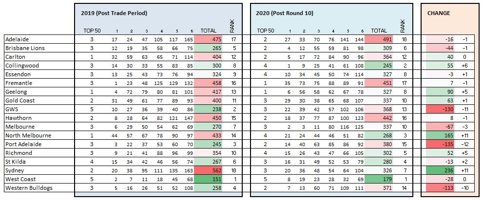 Mids-Rating-2020-R10-003.jpg