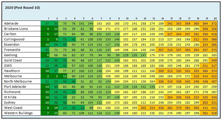 Mids-Rating-2020-R10-004.jpg