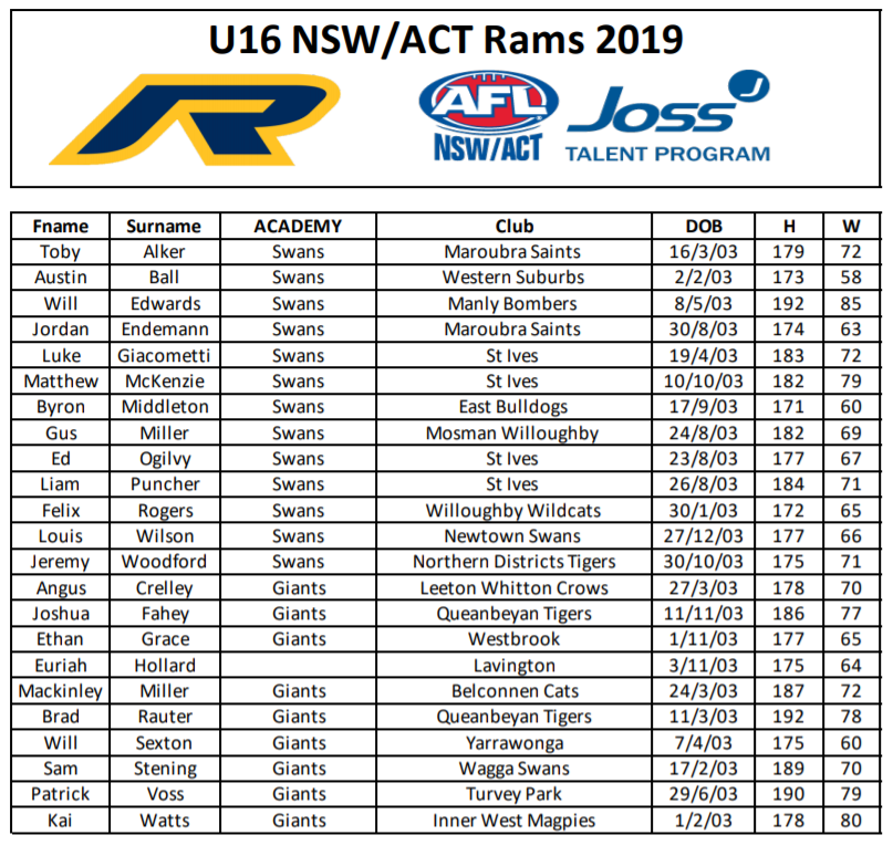 NSW Rams U16 2019.PNG