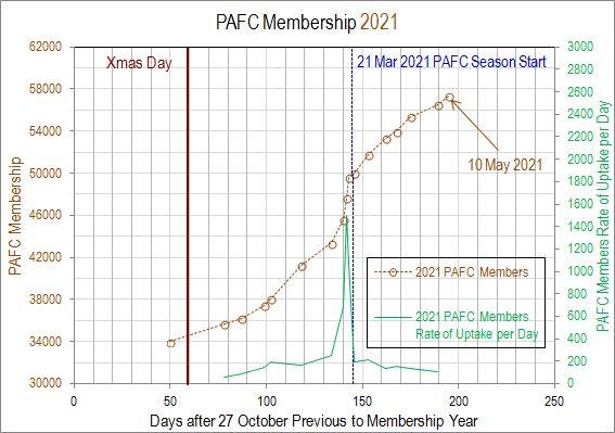 PAFC Members 2021 alone 100521.jpg