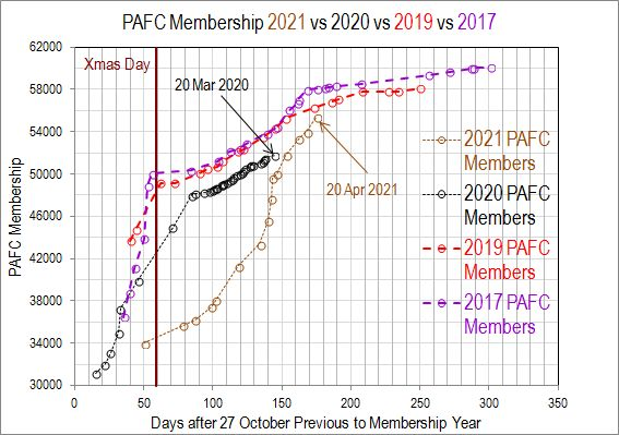 PAFC Membership 200421.jpg