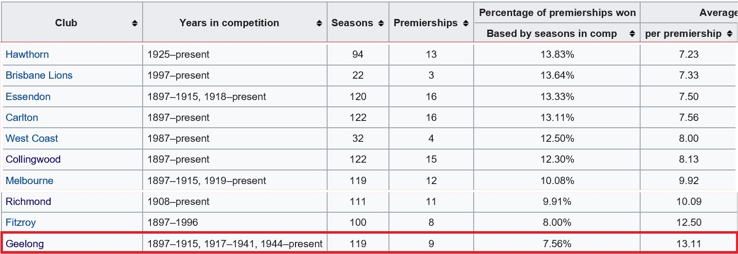 premierships2.jpg