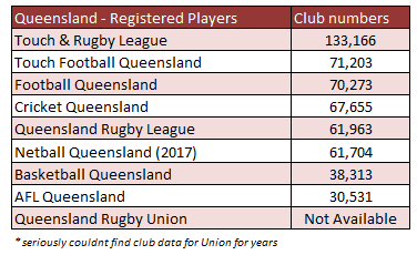 qldclubplayers.png