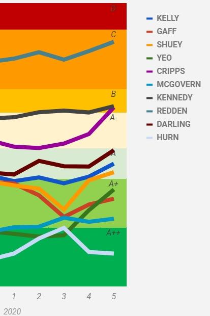 R5-RatingsProgress.jpg