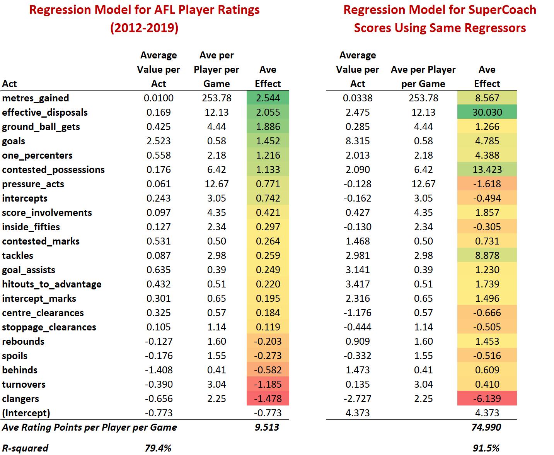 Regression+Models.png