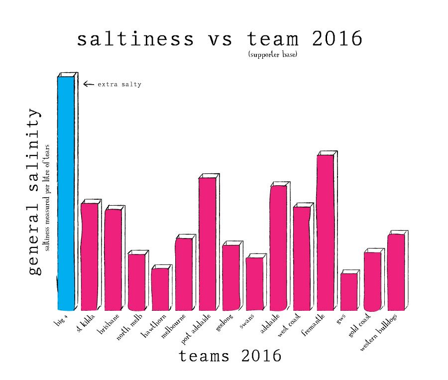 sadness-vs-teams-graph-2016.jpg