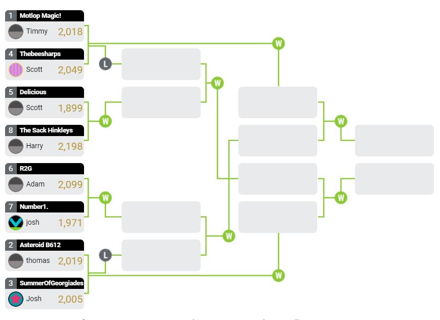 SC Finals.PNG