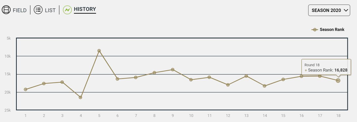 sc season rank 2020.PNG