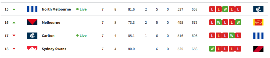 Screenshot_2019-05-05 AFL Ladder - AFL com au(1).png